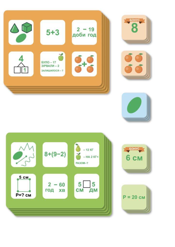 картки з завданнями для математики